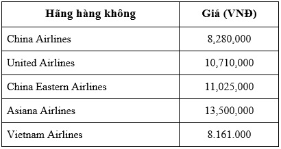 Flight Ticket Vietnam Airlines